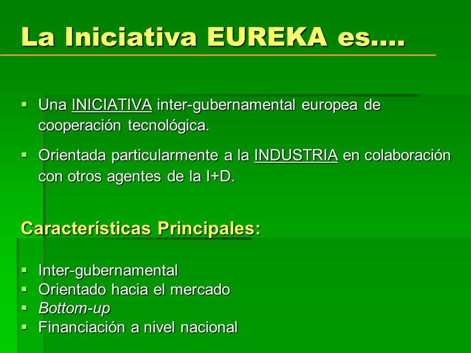 La Iniciativa EUREKA es.... Una INICIATIVA inter-gubernamental europea de cooperación tecnológica.