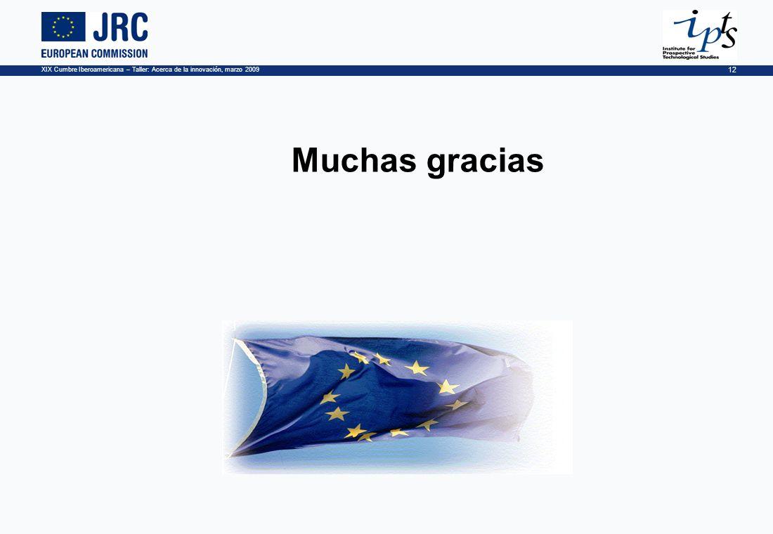 XIX Cumbre Iberoamericana – Taller: Acerca de la innovación, marzo 2009 12 Muchas gracias