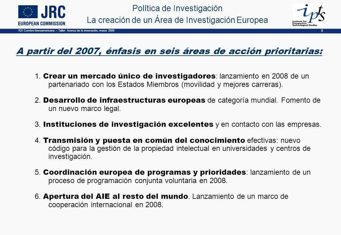 XIX Cumbre Iberoamericana – Taller: Acerca de la innovación, marzo 2009 8 Política de Investigación La creación de un Área de Investigación Europea A partir del 2007, énfasis en seis áreas de acción prioritarias: 1.