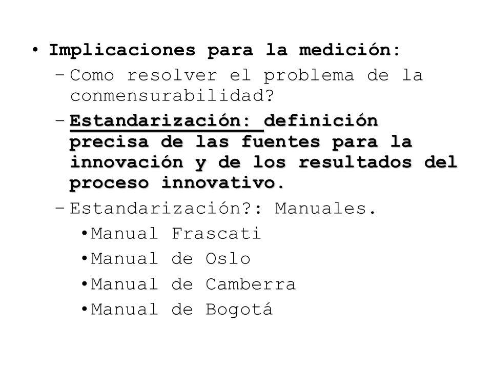 Implicaciones para la medición: –Como resolver el problema de la conmensurabilidad? –Estandarización: definición precisa de las fuentes para la innova