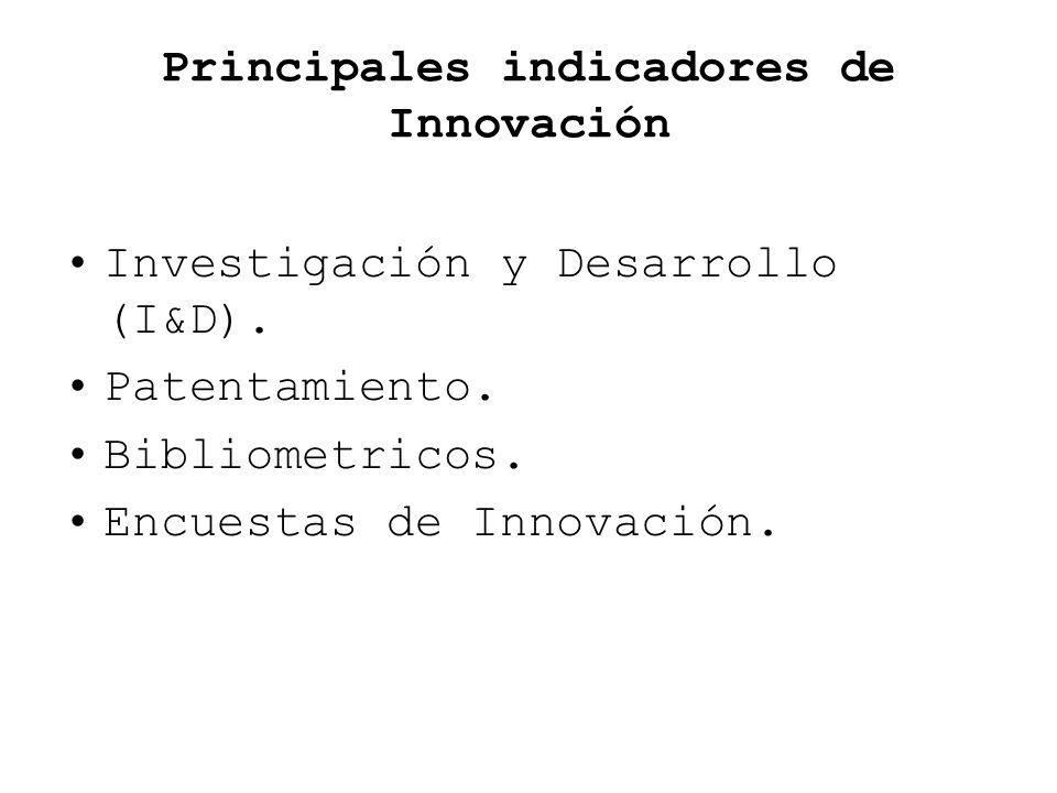 Principales indicadores de Innovación Investigación y Desarrollo (I&D). Patentamiento. Bibliometricos. Encuestas de Innovación.