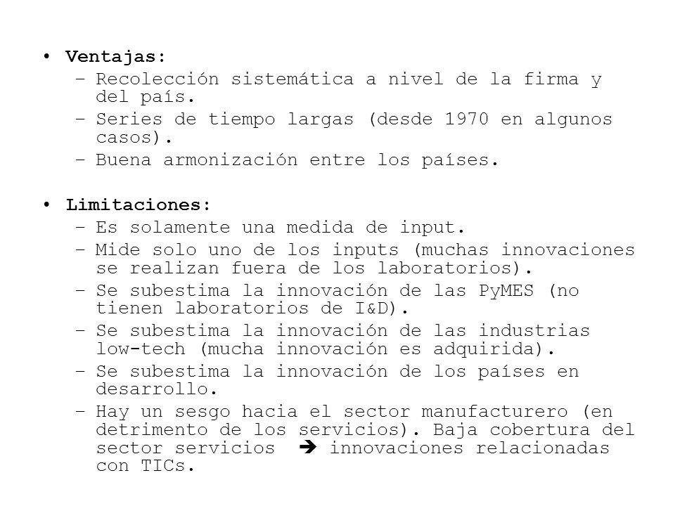 Ventajas: –Recolección sistemática a nivel de la firma y del país. –Series de tiempo largas (desde 1970 en algunos casos). –Buena armonización entre l