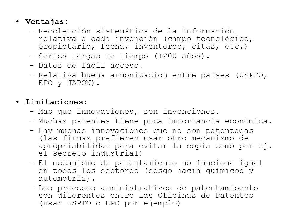 Ventajas: –Recolección sistemática de la información relativa a cada invención (campo tecnológico, propietario, fecha, inventores, citas, etc.) –Serie