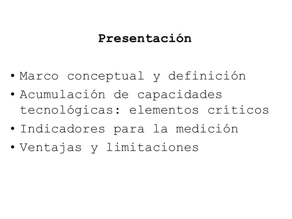 Presentación Marco conceptual y definición Acumulación de capacidades tecnológicas: elementos críticos Indicadores para la medición Ventajas y limitac