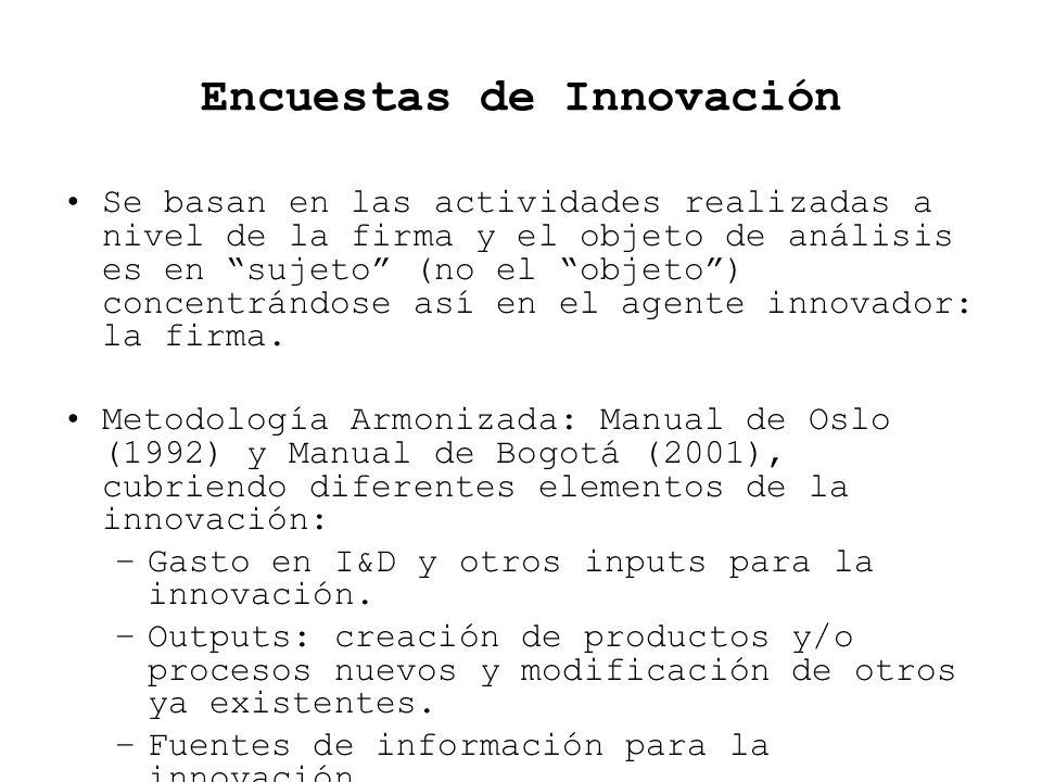 Encuestas de Innovación Se basan en las actividades realizadas a nivel de la firma y el objeto de análisis es en sujeto (no el objeto) concentrándose