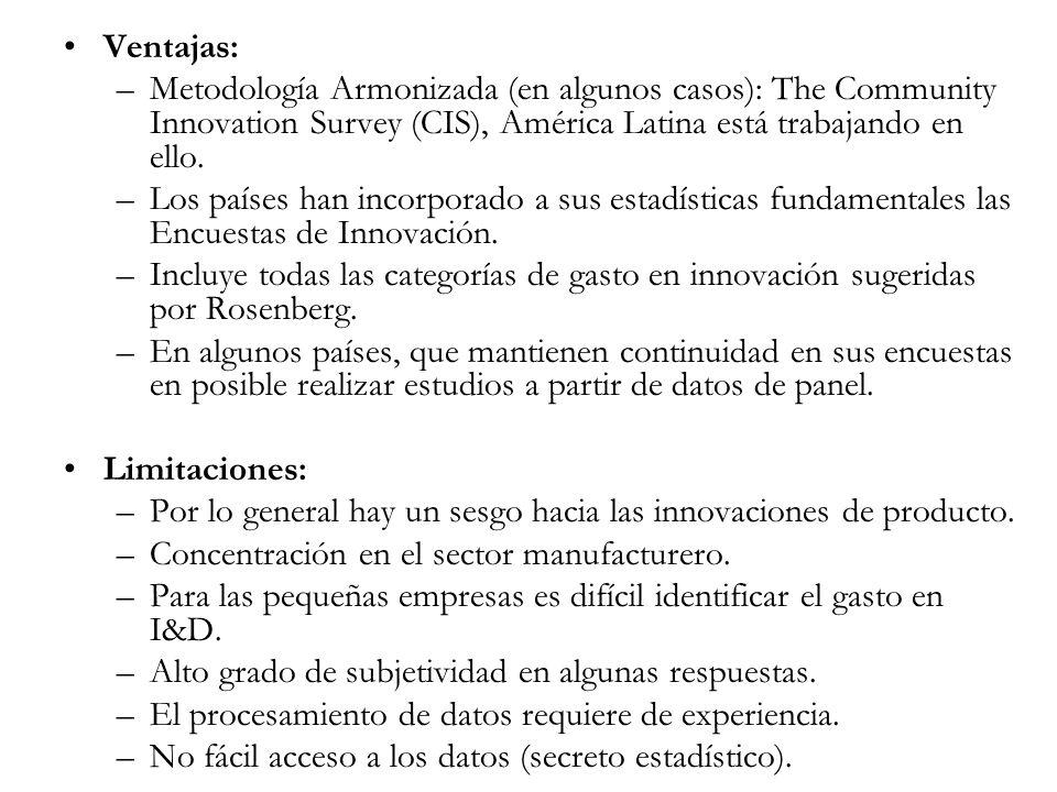 Ventajas: –Metodología Armonizada (en algunos casos): The Community Innovation Survey (CIS), América Latina está trabajando en ello. –Los países han i