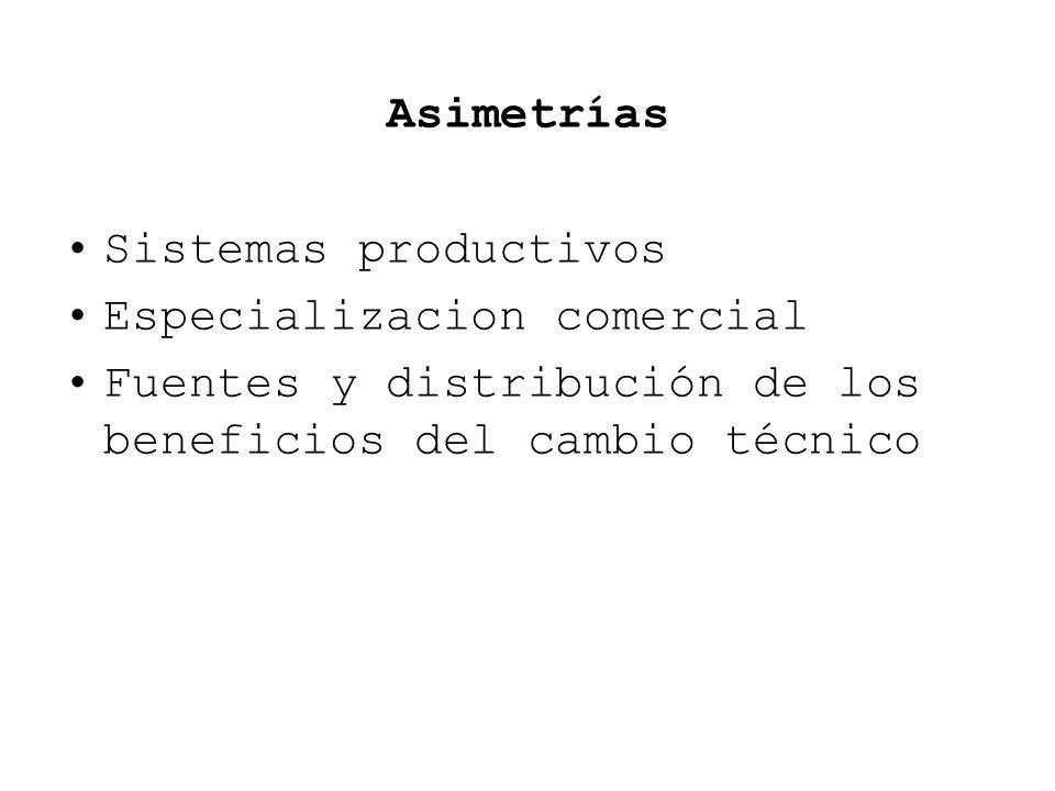 Asimetrías Sistemas productivos Especializacion comercial Fuentes y distribución de los beneficios del cambio técnico