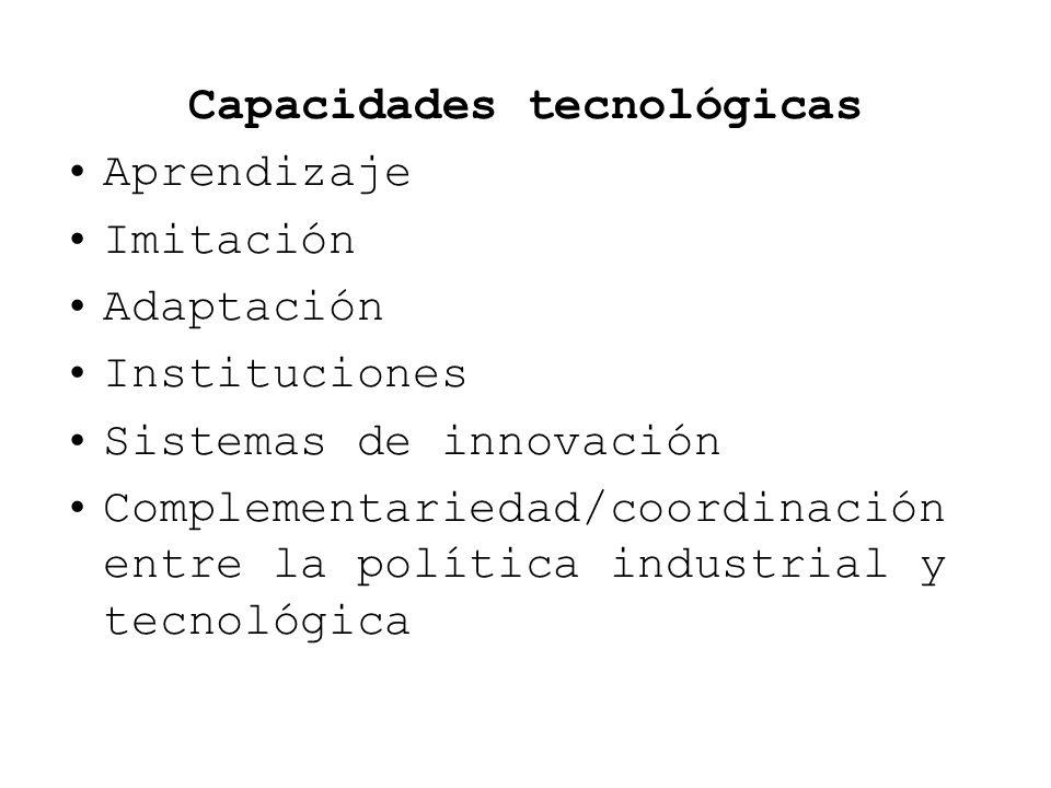 Capacidades tecnológicas Aprendizaje Imitación Adaptación Instituciones Sistemas de innovación Complementariedad/coordinación entre la política indust