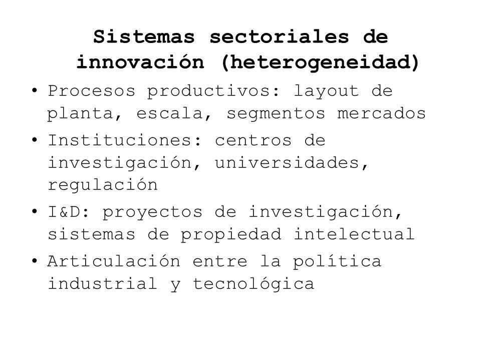 Sistemas sectoriales de innovación (heterogeneidad) Procesos productivos: layout de planta, escala, segmentos mercados Instituciones: centros de inves