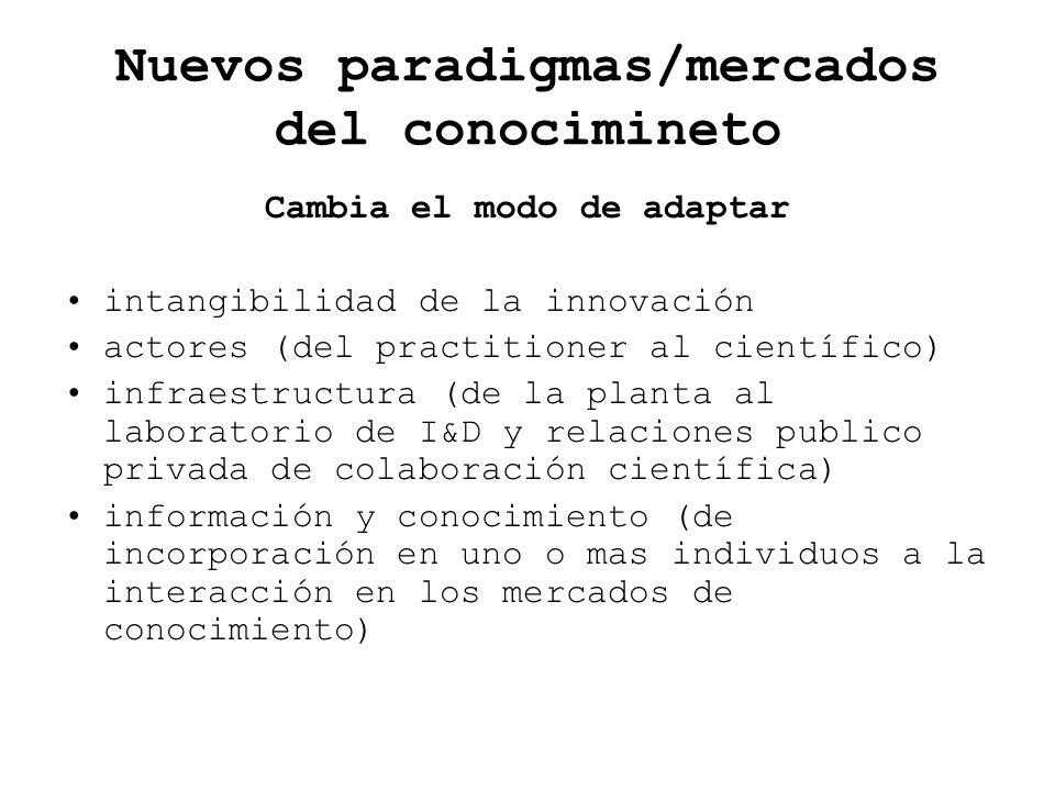 Nuevos paradigmas/mercados del conocimineto Cambia el modo de adaptar intangibilidad de la innovación actores (del practitioner al científico) infraes