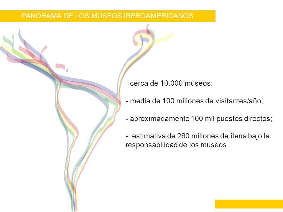 PANORAMA DE LOS MUSEOS IBEROAMERICANOS - cerca de 10.000 museos; - media de 100 millones de visitantes/año; - aproximadamente 100 mil puestos directos; - estimativa de 260 millones de itens bajo la responsabilidad de los museos.