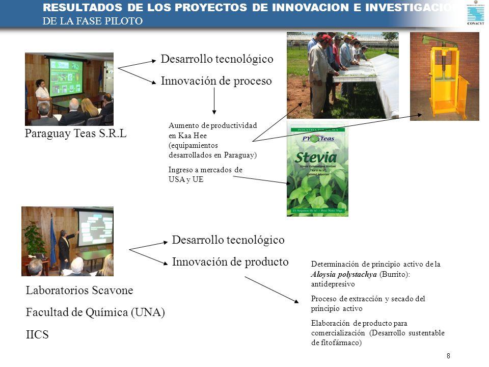 8 RESULTADOS DE LOS PROYECTOS DE INNOVACION E INVESTIGACION DE LA FASE PILOTO Paraguay Teas S.R.L Desarrollo tecnológico Innovación de proceso Aumento