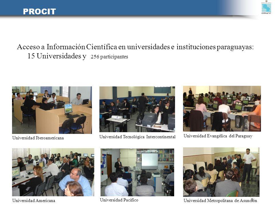 9 PROCIT Acceso a Información Científica en universidades e instituciones paraguayas: 15 Universidades y 256 participantes Universidad Evangélica del
