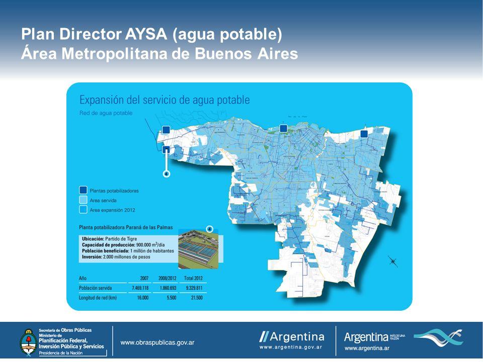 Plan Director AYSA (agua potable) Área Metropolitana de Buenos Aires