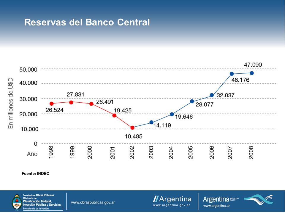 Relación Deuda Pública / PBI