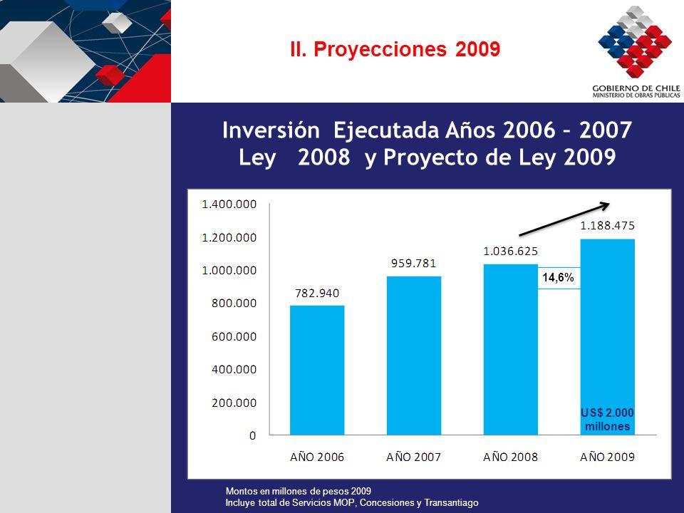 Montos en millones de pesos 2009 Incluye total de Servicios MOP, Concesiones y Transantiago Inversión Ejecutada Años 2006 – 2007 Ley 2008 y Proyecto d
