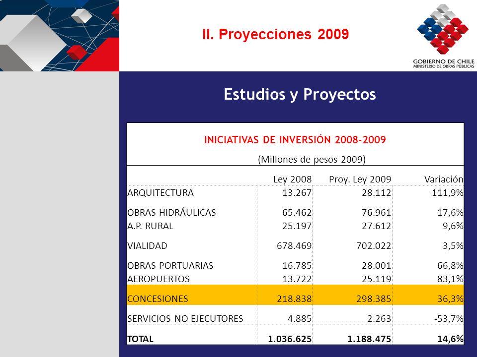 INICIATIVAS DE INVERSIÓN 2008-2009 (Millones de pesos 2009) Ley 2008Proy. Ley 2009Variación ARQUITECTURA13.26728.112111,9% OBRAS HIDRÁULICAS65.46276.9