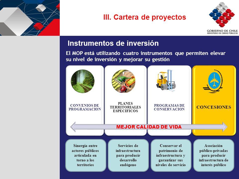 El MOP está utilizando cuatro instrumentos que permiten elevar su nivel de inversión y mejorar su gestión CONVENIOS DE PROGRAMACION PLANES TERRITORIAL