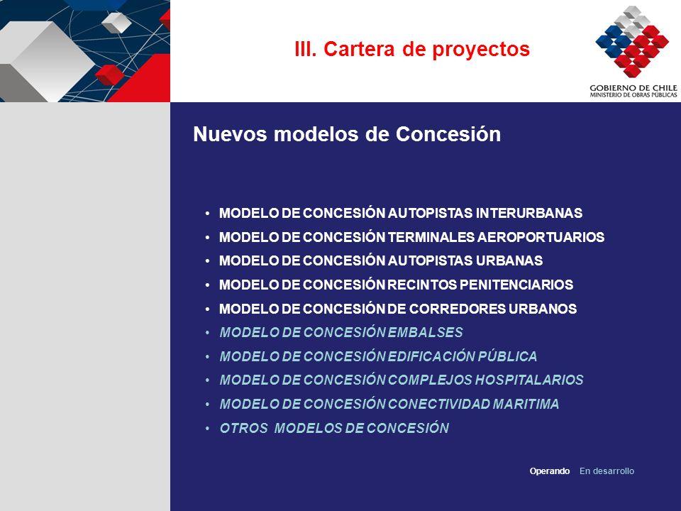 III. Cartera de proyectos Nuevos modelos de Concesión MODELO DE CONCESIÓN AUTOPISTAS INTERURBANAS MODELO DE CONCESIÓN TERMINALES AEROPORTUARIOS MODELO