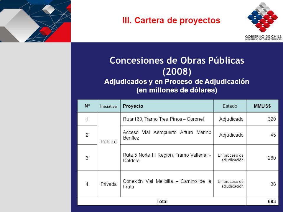 N°I niciativa ProyectoEstadoMMUS$ 1 Pública Ruta 160, Tramo Tres Pinos – CoronelAdjudicado320 2 Acceso Vial Aeropuerto Arturo Merino Benítez Adjudicad
