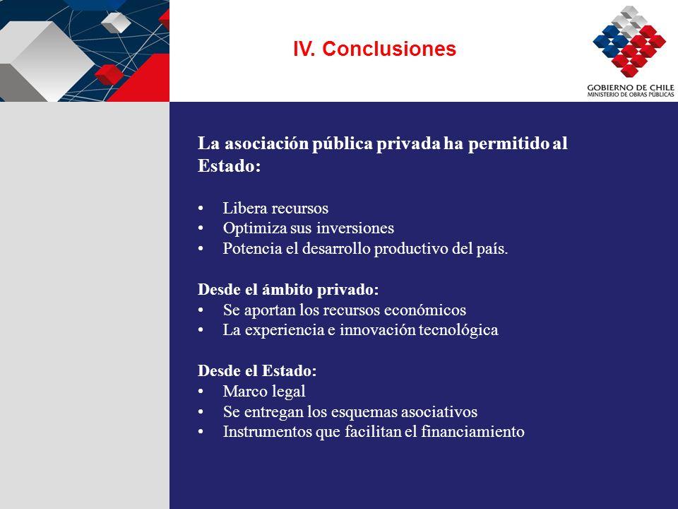 IV. Conclusiones La asociación pública privada ha permitido al Estado: Libera recursos Optimiza sus inversiones Potencia el desarrollo productivo del
