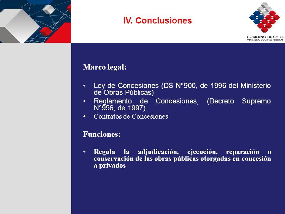 IV. Conclusiones Marco legal: Ley de Concesiones (DS N°900, de 1996 del Ministerio de Obras Públicas) Reglamento de Concesiones, (Decreto Supremo N°95