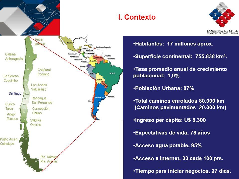 I. Contexto Habitantes: 17 millones aprox. Superficie continental: 755.838 km². Tasa promedio anual de crecimiento poblacional: 1,0% Población Urbana: