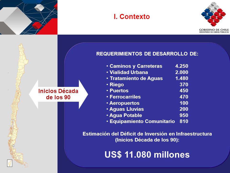 REQUERIMIENTOS DE DESARROLLO DE: Caminos y Carreteras4.250 Vialidad Urbana2.000 Tratamiento de Aguas1.480 Riego 370 Puertos 450 Ferrocarriles 470 Aero