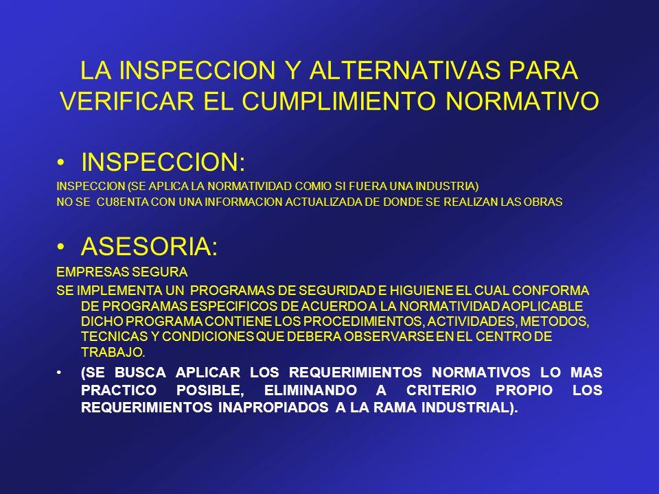 LA INSPECCION Y ALTERNATIVAS PARA VERIFICAR EL CUMPLIMIENTO NORMATIVO INSPECCION: INSPECCION (SE APLICA LA NORMATIVIDAD COMIO SI FUERA UNA INDUSTRIA)