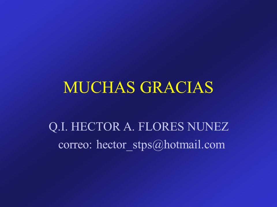 MUCHAS GRACIAS Q.I. HECTOR A. FLORES NUNEZ correo: hector_stps@hotmail.com