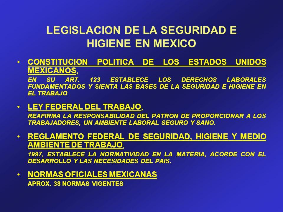 LEGISLACION DE LA SEGURIDAD E HIGIENE EN MEXICO CONSTITUCION POLITICA DE LOS ESTADOS UNIDOS MEXICANOS, EN SU ART. 123 ESTABLECE LOS DERECHOS LABORALES