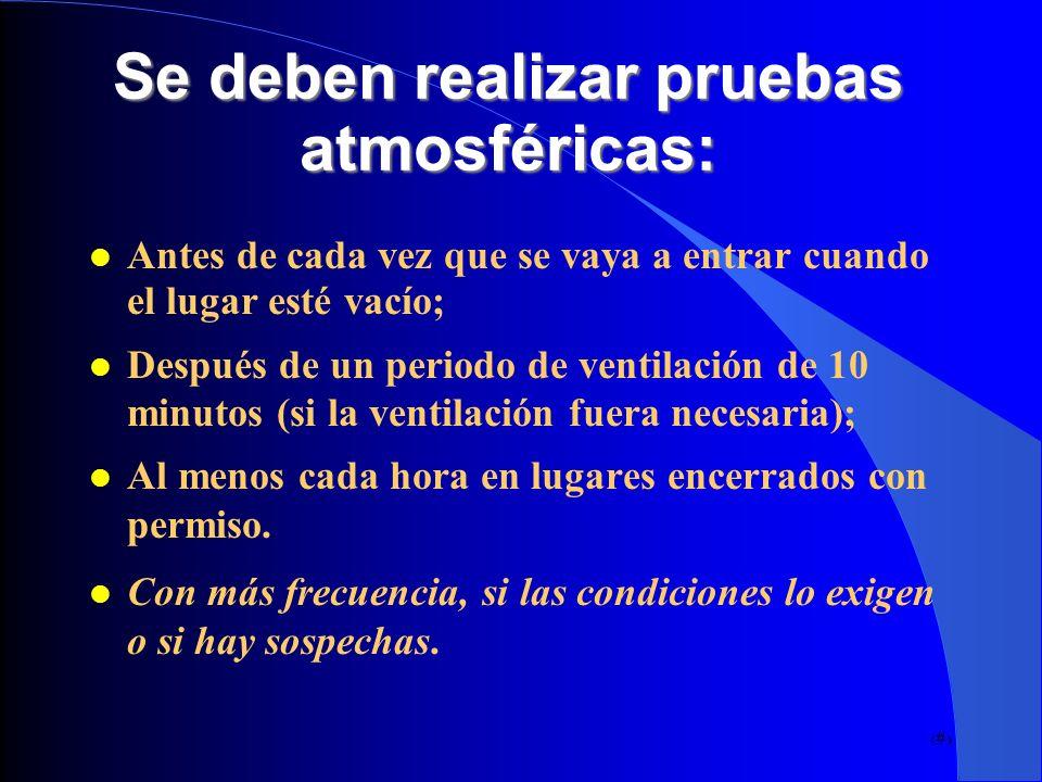 22 Se deben realizar pruebas atmosféricas: Antes de cada vez que se vaya a entrar cuando el lugar esté vacío; Después de un periodo de ventilación de