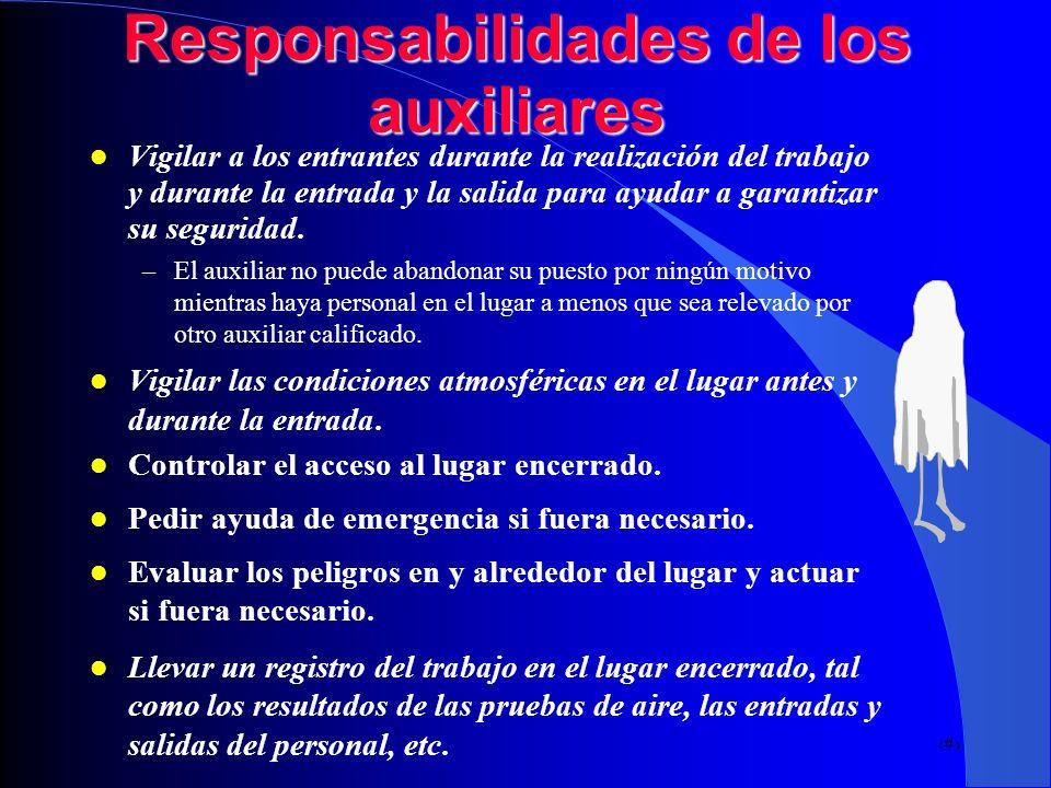 32 Responsabilidades de los auxiliares Vigilar a los entrantes durante la realización del trabajo y durante la entrada y la salida para ayudar a garan