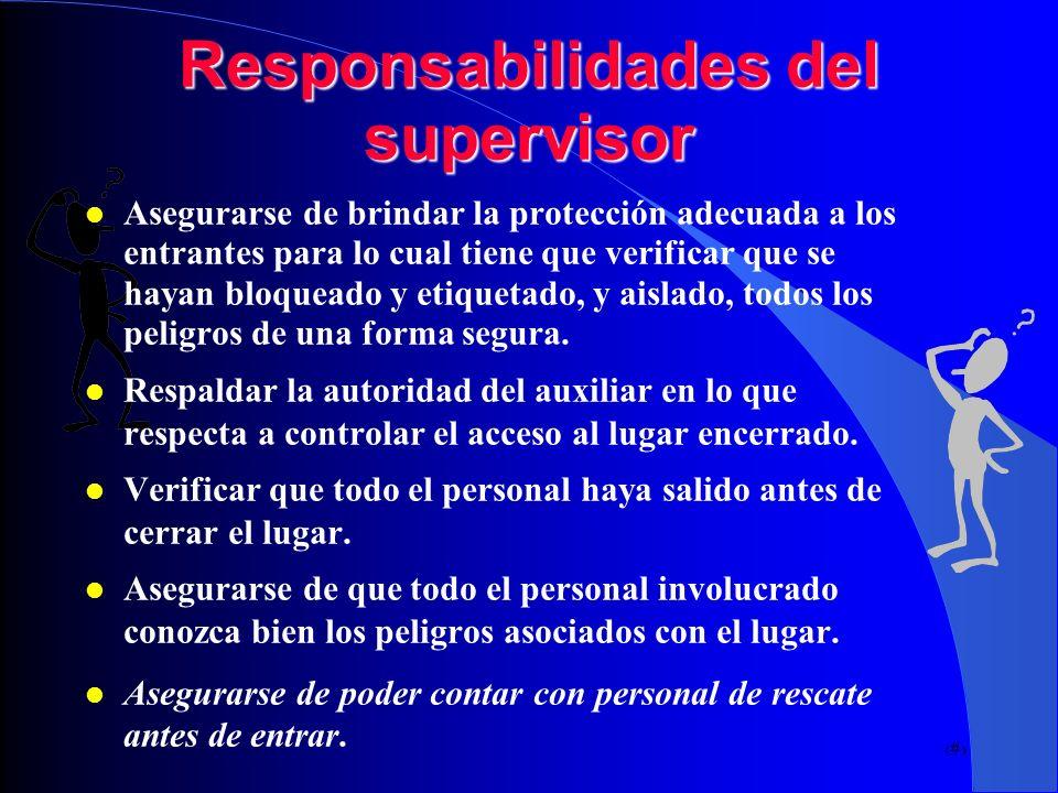 34 Responsabilidades del supervisor Asegurarse de brindar la protección adecuada a los entrantes para lo cual tiene que verificar que se hayan bloquea