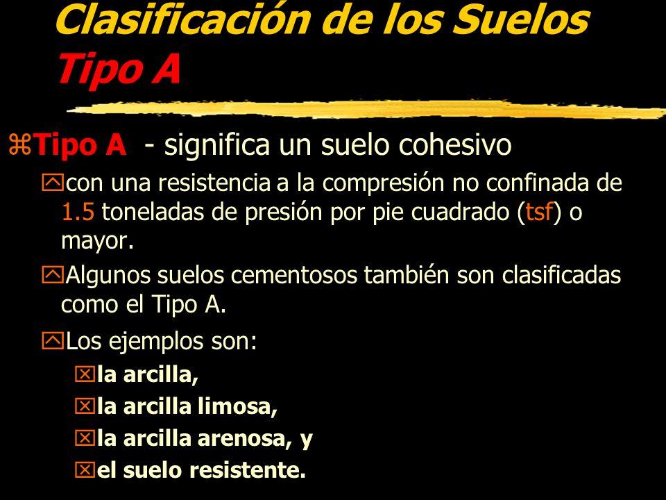 Clasificación de los Suelos Cada depósito de suelo y roca debe ser clasificado por una persona competente como Roca Estable, Tipo A, B, o C. La clasif