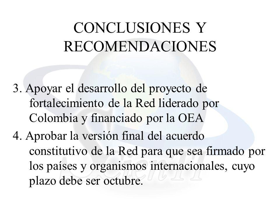 CONCLUSIONES Y RECOMENDACIONES 3.