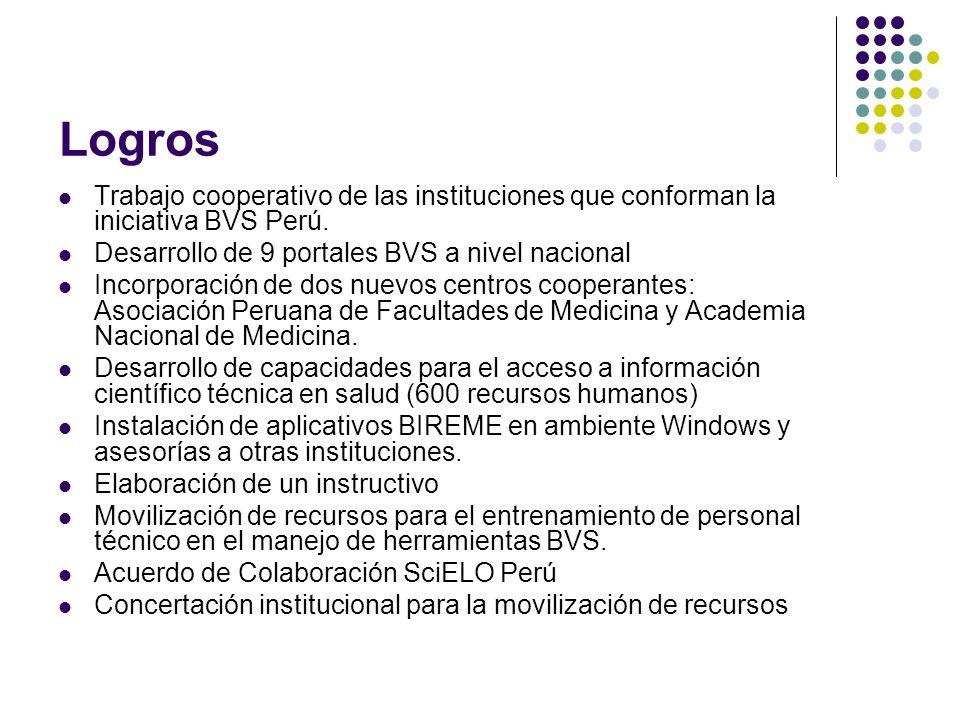 Logros Trabajo cooperativo de las instituciones que conforman la iniciativa BVS Perú.