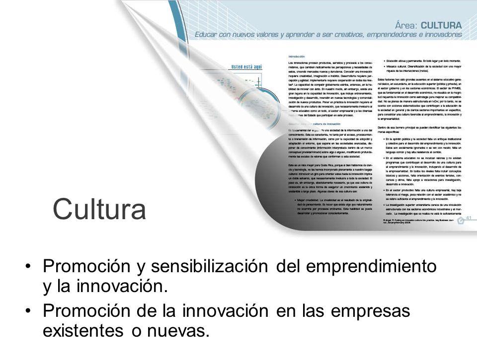 Cultura Promoción y sensibilización del emprendimiento y la innovación.