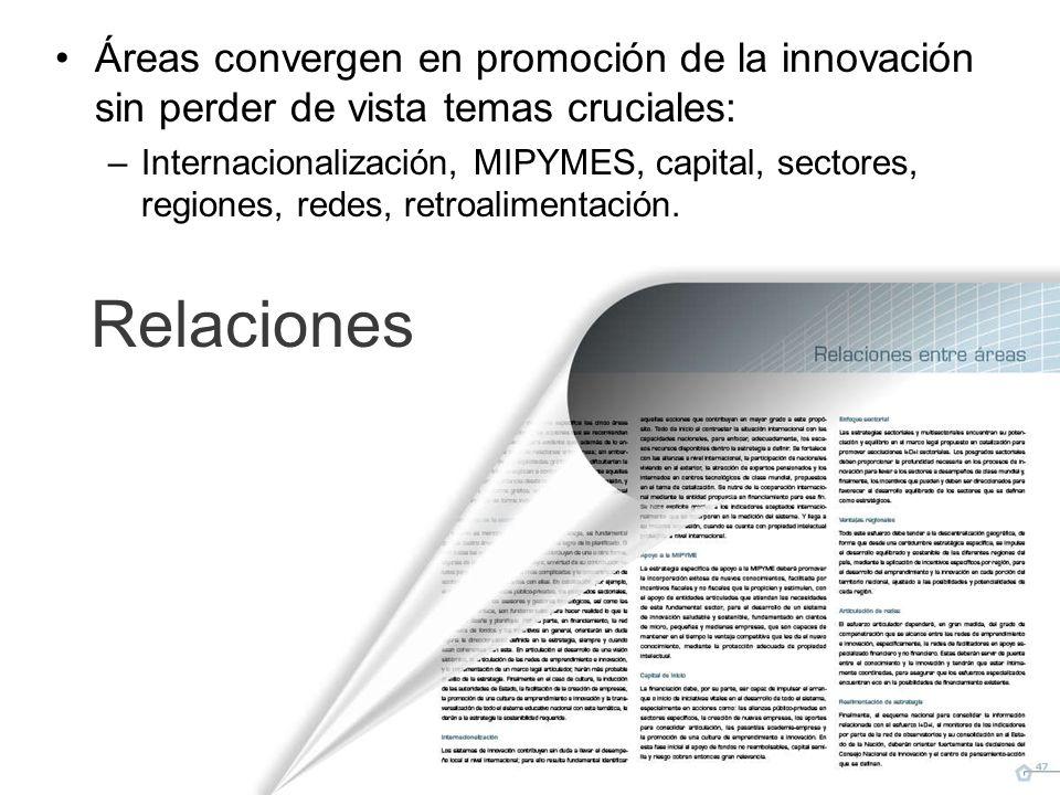 Relaciones Áreas convergen en promoción de la innovación sin perder de vista temas cruciales: –Internacionalización, MIPYMES, capital, sectores, regiones, redes, retroalimentación.