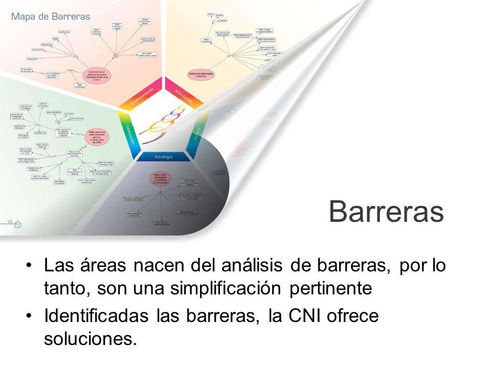 Barreras Las áreas nacen del análisis de barreras, por lo tanto, son una simplificación pertinente Identificadas las barreras, la CNI ofrece soluciones.