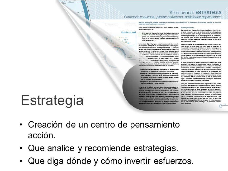 Presente Dirección de innovación: –Inclusión del emprendedurismo, reforzamiento de ciencias básicas desde la escuela.