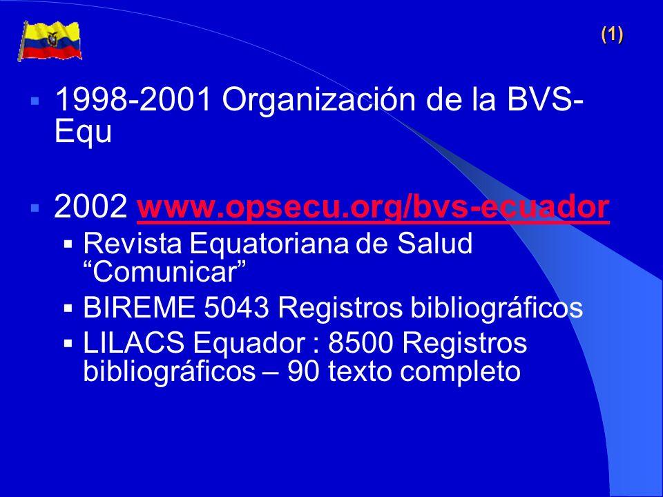 ESTADO DE AVANCE DE LA BVS-Equ