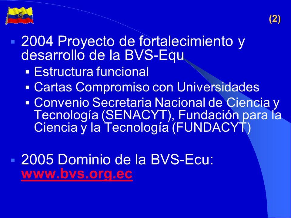 (1) 1998-2001 Organización de la BVS- Equ 2002 www.opsecu.org/bvs-ecuadorwww.opsecu.org/bvs-ecuador Revista Equatoriana de Salud Comunicar BIREME 5043 Registros bibliográficos LILACS Equador : 8500 Registros bibliográficos – 90 texto completo