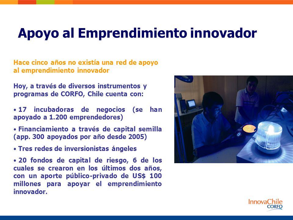 Hace cinco años no existía una red de apoyo al emprendimiento innovador Hoy, a través de diversos instrumentos y programas de CORFO, Chile cuenta con:
