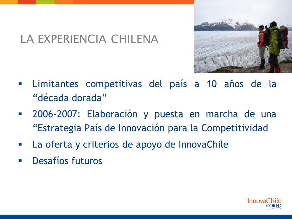 Limitantes competitivas del país a 10 años de la década dorada 2006-2007: Elaboración y puesta en marcha de una Estrategia País de Innovación para la