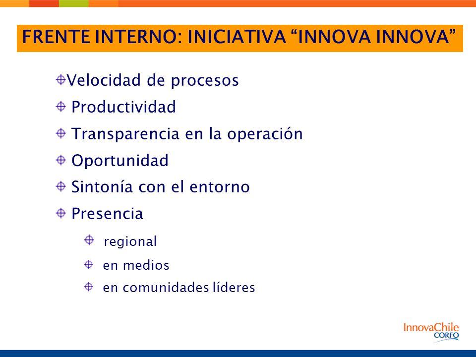 Velocidad de procesos Productividad Transparencia en la operación Oportunidad Sintonía con el entorno Presencia regional en medios en comunidades líde