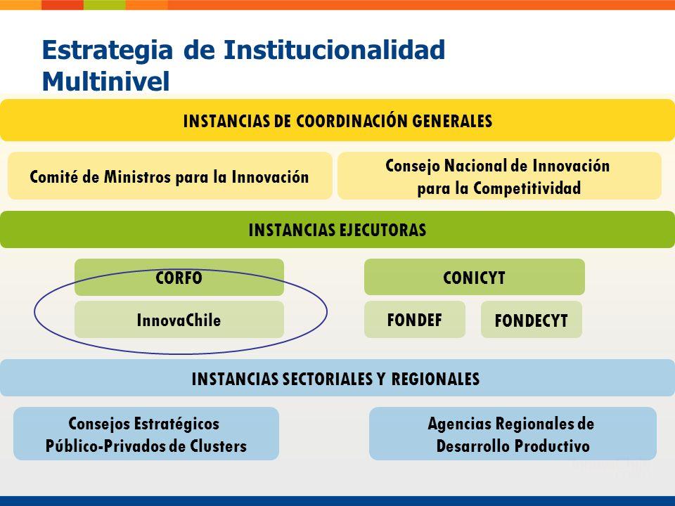 Estrategia de Institucionalidad Multinivel Agencias Regionales de Desarrollo Productivo INSTANCIAS DE COORDINACIÓN GENERALES INSTANCIAS SECTORIALES Y