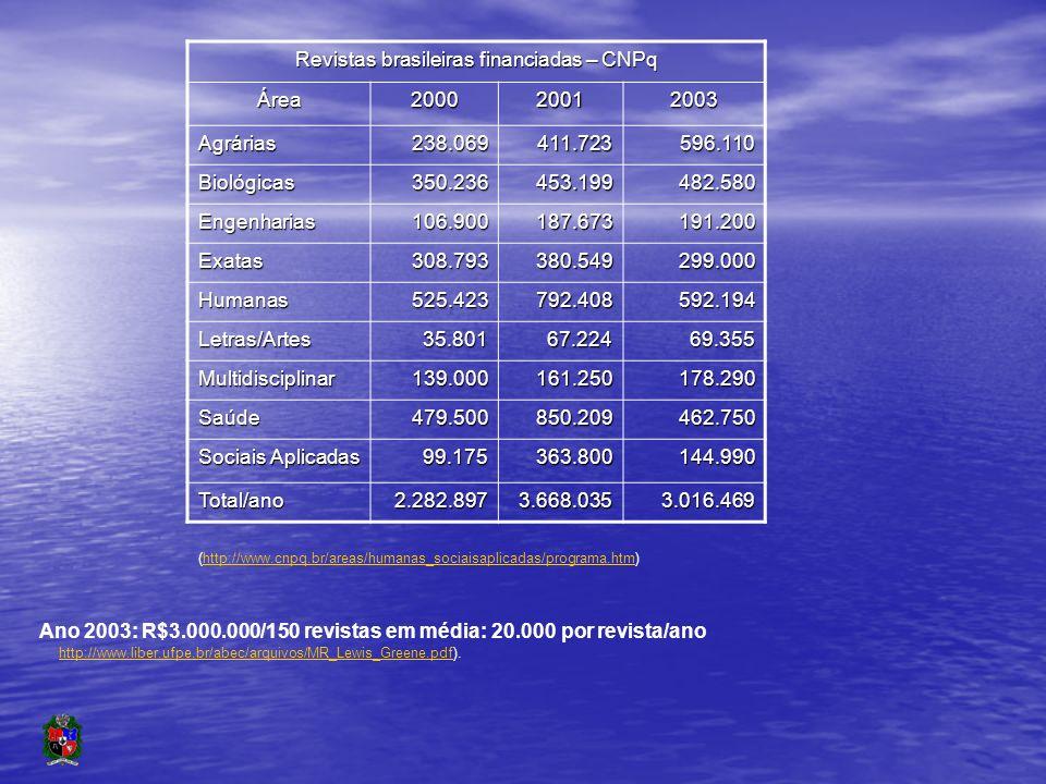 Sistema de Ciencia y Tecnología en Colombia Debilidades de la política nacional de C&T - Financiamiento insuficiente - Ausencia de Consensos y de sistemas de priorización - Esquemas institucionales vs.