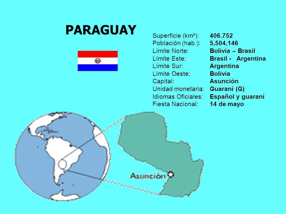 PARAGUAY Superficie (km²):406.752 Población (hab.):5,504,146 Límite Norte:Bolivia – Brasil Límite Este:Brasil - Argentina Límite Sur:Argentina Límite