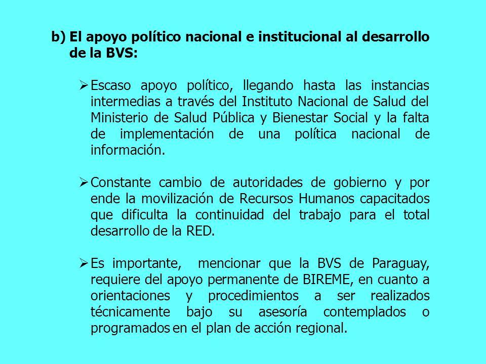 b)El apoyo político nacional e institucional al desarrollo de la BVS: Escaso apoyo político, llegando hasta las instancias intermedias a través del In
